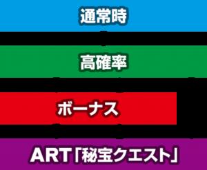 秘宝伝_ゲームフロー