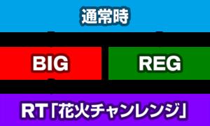 ドンちゃん2 ゲームブロー